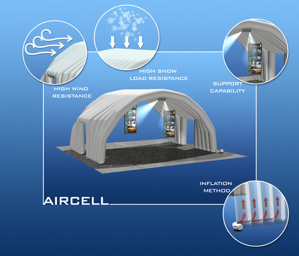 Air Cell Diagram